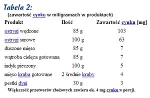 ostrygi - źródło