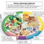 Przykładowe dietetyczne posiłki